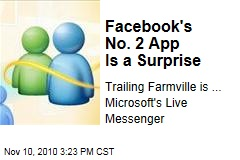 Facebook's No. 2 App Is a Surprise