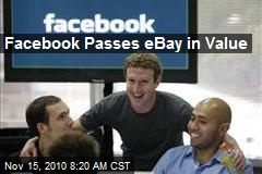 Facebook Passes eBay in Value