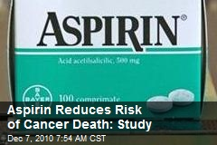 Aspirin Reduces Risk of Cancer Death: Study