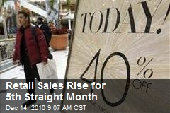 Retail Sales Rise for 5th Straight Month