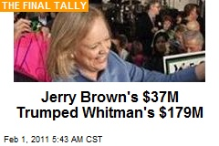 Jerry Brown's $37M Trumped Whitman's $179M