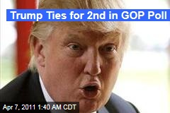 Donald Trump Ties for 2nd in Poll of Republican Primary Voters
