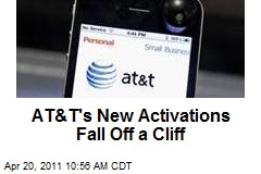AT&T's New Activations Fall Off a Cliff