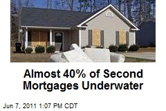 Almost 40% of Second Mortgages Underwater