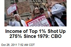 Income of Top 1% Shot Up 275% Since 1979: CBO