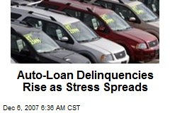 Auto-Loan Delinquencies Rise as Stress Spreads