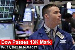 Dow Passes 13K Mark
