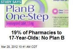 19% of Pharmacies to 17-Year-Olds: No Plan B