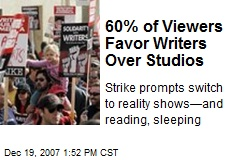 60% of Viewers Favor Writers Over Studios