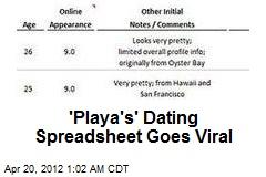 'Playa's' Dating Spreadsheet Goes Viral