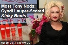 Most Tony Nods: Cyndi Lauper-Scored Kinky Boots