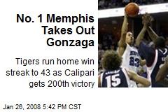 No. 1 Memphis Takes Out Gonzaga