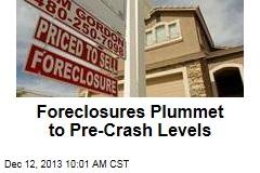 Foreclosures Plummet to Pre-Crash Levels