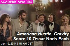 American Hustle Nominated for All the Biggest Oscars