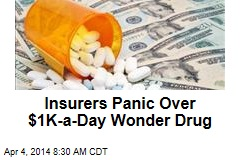Insurers Panic Over $1K-a-Day Wonder Drug