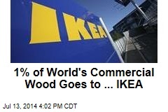1% of World's Commercial Wood Goes to ... IKEA