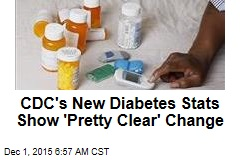 CDC Sees Major Shift in US Diabetes Cases