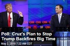Poll: Cruz's Plan to Stop Trump Backfires Big Time