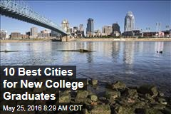 10 Best Cities for New College Graduates