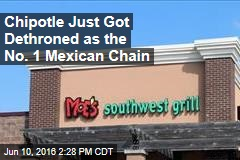 Chipotle Just Got Dethroned as the No. 1 Mexican Chain