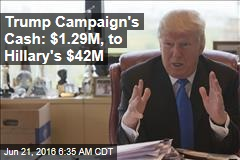 Trump Campaign Is Miles Behind in Fundraising
