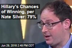 Hillary's Chances of Winning, per Nate Silver: 79%
