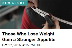 Those Who Lose Weight Gain a Stronger Appetite