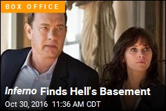 Inferno Finds Hell's Basement