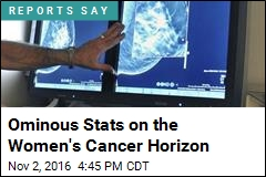 Women to See 60% Spike in Cancer Deaths by 2030