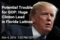 Potential Trouble for GOP: Huge Clinton Lead in Florida Latinos