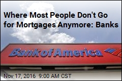 Most Mortgages Aren't Offered by Banks Anymore