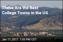 Top 10 College Towns in US