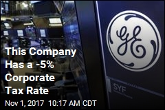 5 Companies With Highest, Lowest Corporate Tax Rates