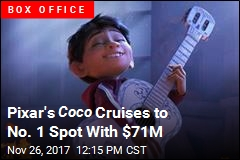 Pixar's Coco Cruises to No. 1 Spot With $71M