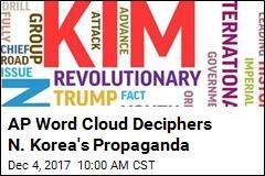 AP Word Cloud Deciphers N. Korea's Propaganda