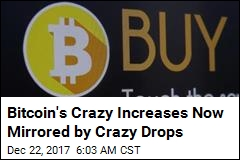 Bitcoin's Crazy Increases Now Mirrored by Crazy Drops