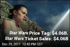 Star Wars Price Tag: $4.06B. Star Wars Ticket Sales: $4.06B