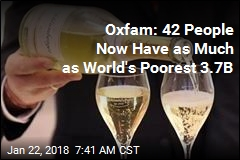 Oxfam: 82% of Wealth Created in 2017 Went to 1%