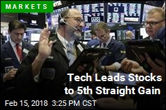 Tech Leads Stocks to 5th Straight Gain