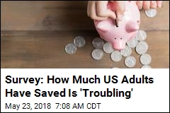 Survey: How Much US Adults Have Saved Is 'Troubling'