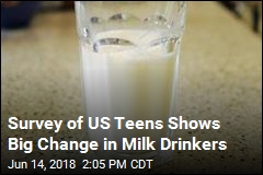 American Teens Drinking a Lot Less Milk These Days