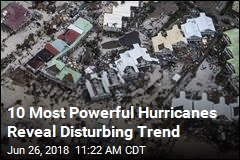 10 Most Powerful Hurricanes of All Time