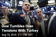 Dow Tumbles Over Tensions With Turkey