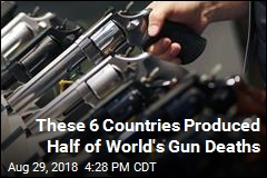 US Comes in Second for Total Gun Deaths