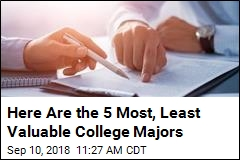 Here Are the 5 Most, Least Valuable College Majors