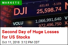 Another Brutal Day for the Dow