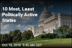 10 Most, Least Politically Active States