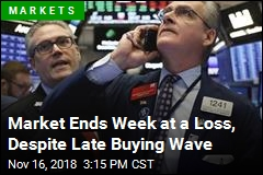 Market Ends Week at a Loss, Despite Late Buying Wave