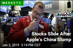 Stocks Slide After Apple's China Slump