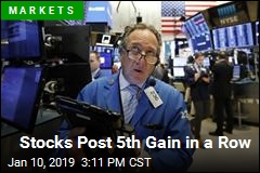 Stocks Post 5th Gain in a Row